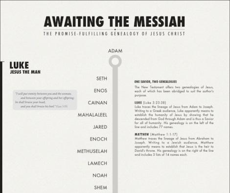 Awaiting_The_Messiah_Thumb