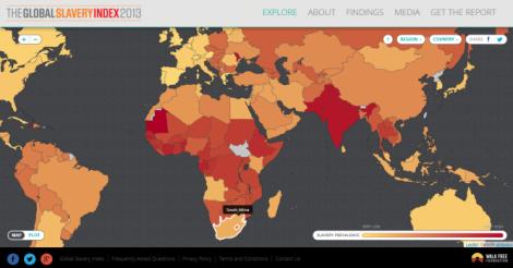 Global Slavery Index 350H