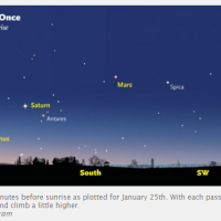 5 Planets Align in the Pre-dawn Sky